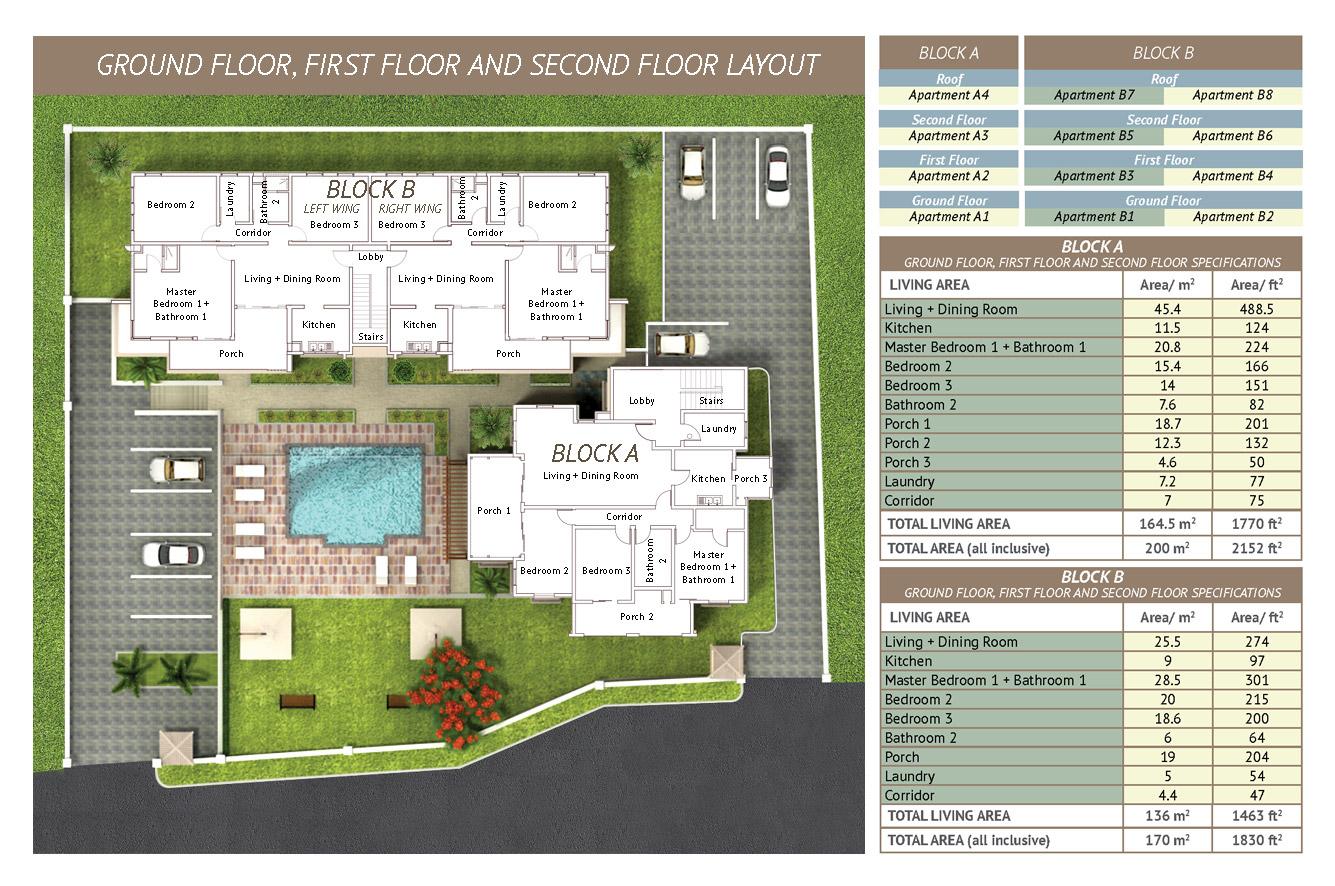 Avani 4 Residences